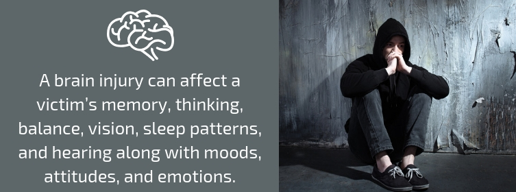 Affects of a TBI